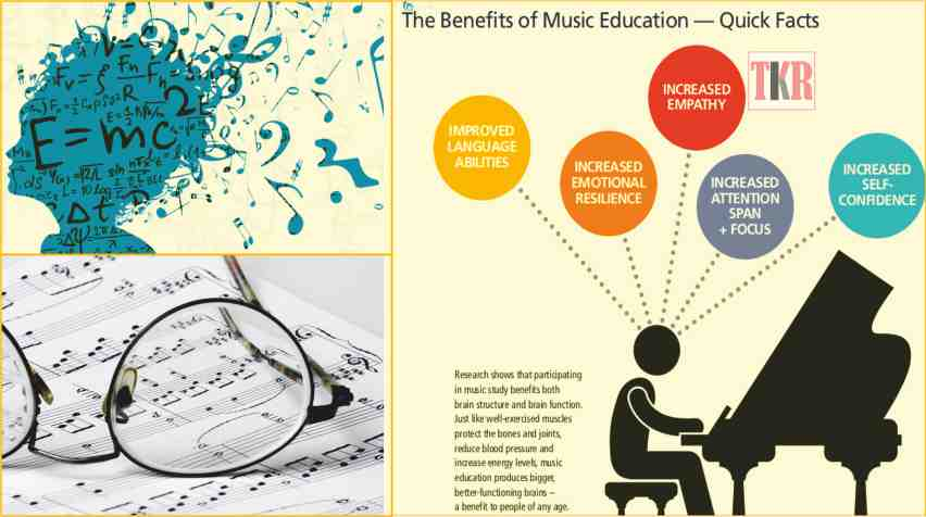 Music Education among Students